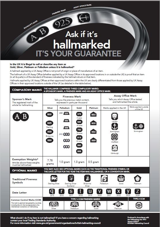 The British Hallmarking Council - Assay Office